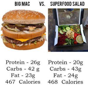 superfood salade vs big mac
