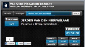 maraton-etten-leur-uitslag